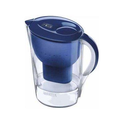 Фильтр-кувшин для очистки воды: какой лучше выбрать