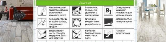 Что лучше ламинат или линолеум: критерии профессионального выбора