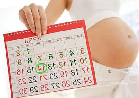 Вычисляем дни, благоприятные для зачатия ребенка