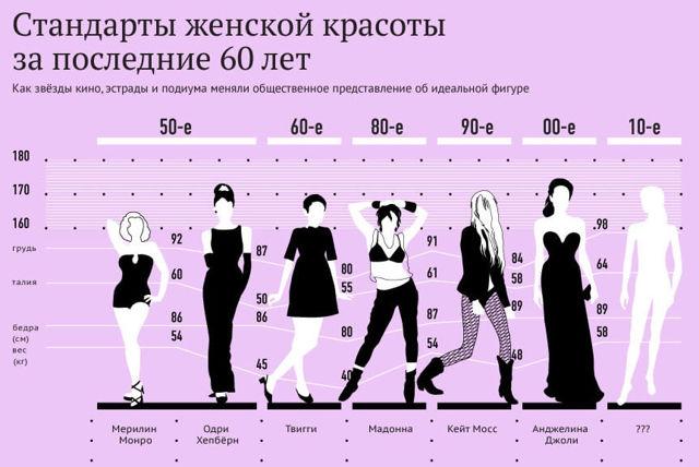 Какие женщины нравятся мужчинам